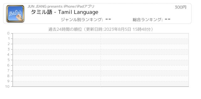 タミル 語 翻訳