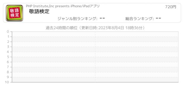 google 日本 語 入力 apk